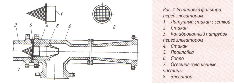 Установка сопла на элеватор багажник на фольксваген транспортер т6